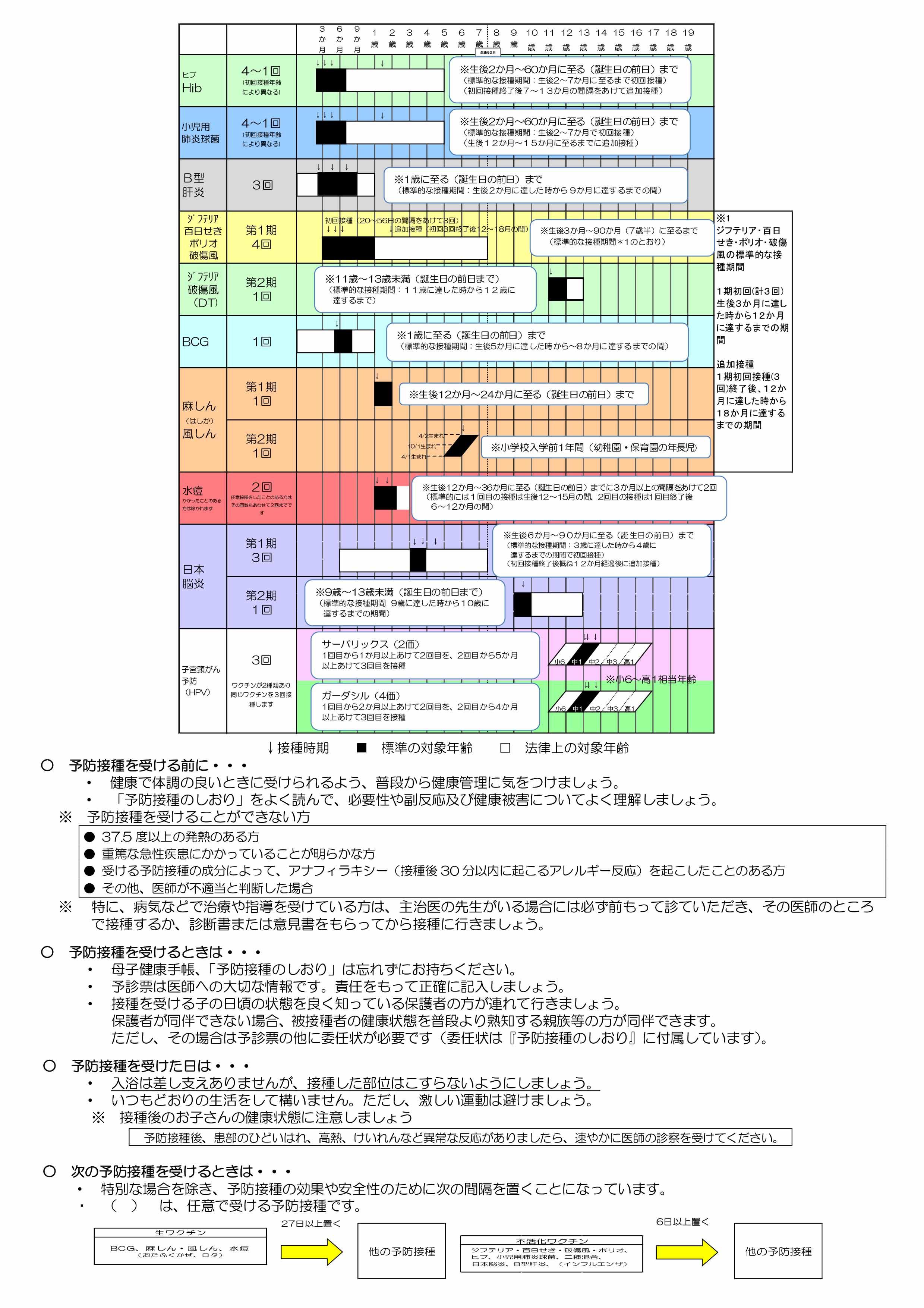 【追記】予防接種案内-2
