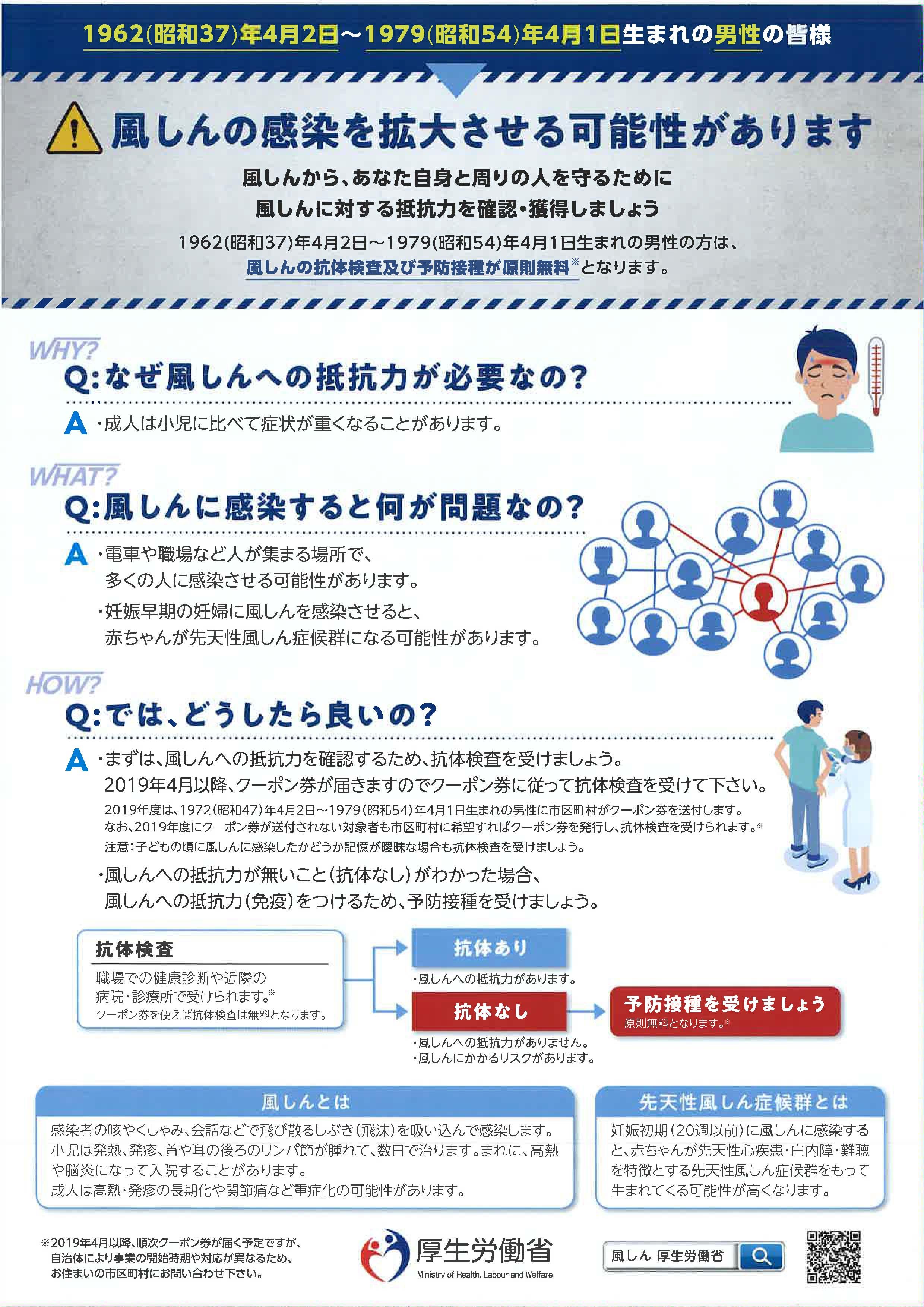 11 大人の風しん普及啓発ポスター-2